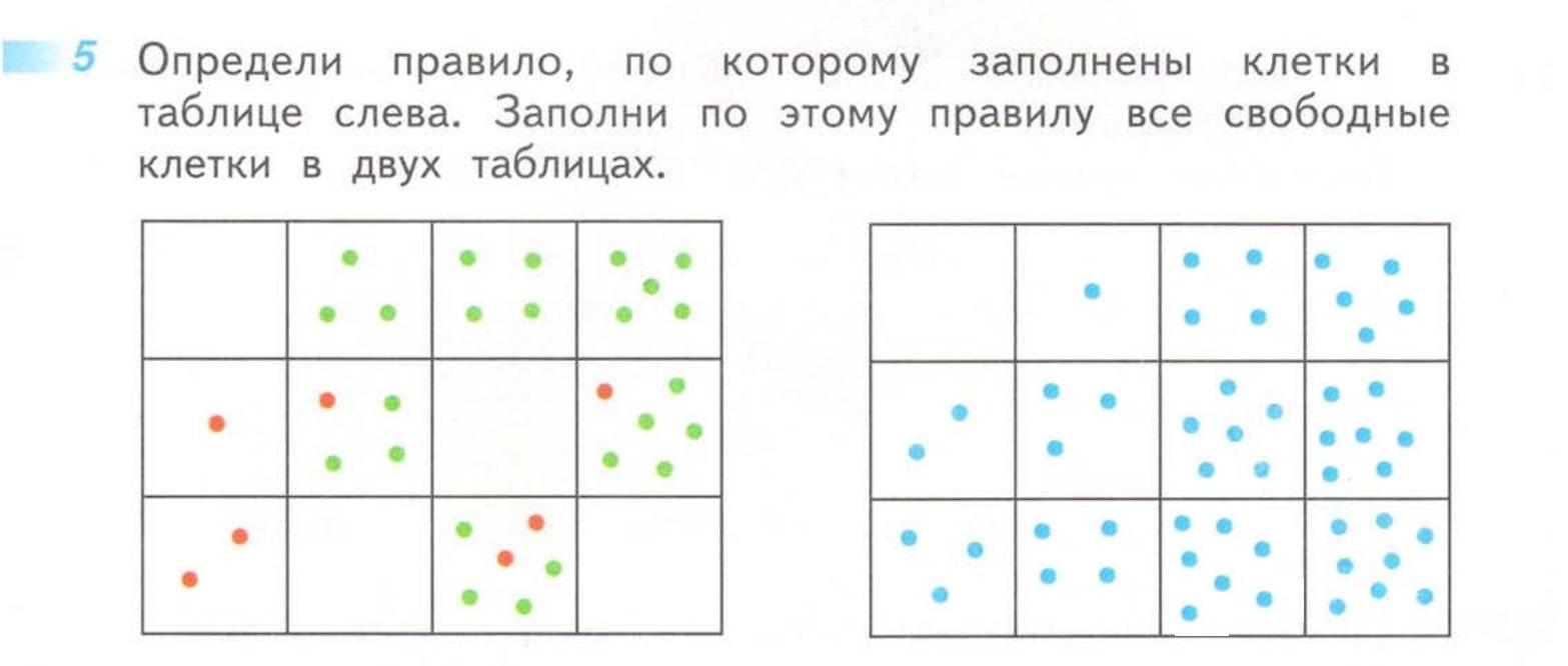 Нажмите на изображение для увеличения Название: Задача 1 класс решение.jpg Просмотров: 263 Размер:128.9 Кб ID:4138